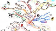 Rêver sur papier, dessiner ses sensations, ses idées pour créer